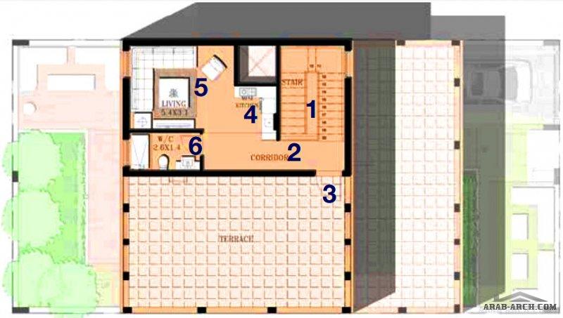 مشروع سهيل الرياض نموذج فيلا تاون هاوس الزهرة