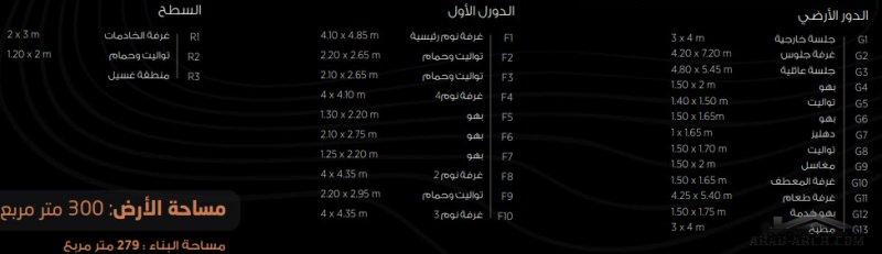 مخطط فيلا نجد 1 مساحة الأرض: 300 متر مربع - فيلا مساحة البناء : 279 متر مربع من مسكن هايتس الرياض