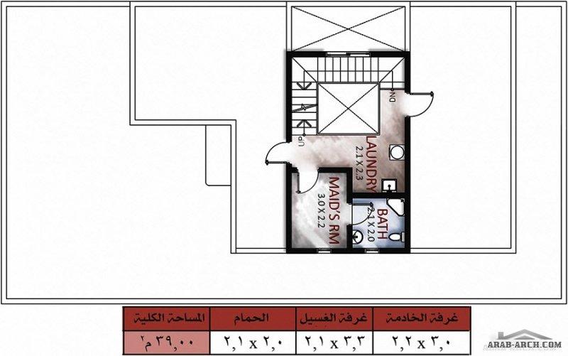 مخطط فيلا متلاصقة صغيرة المساحة الارض 145 متر مربع